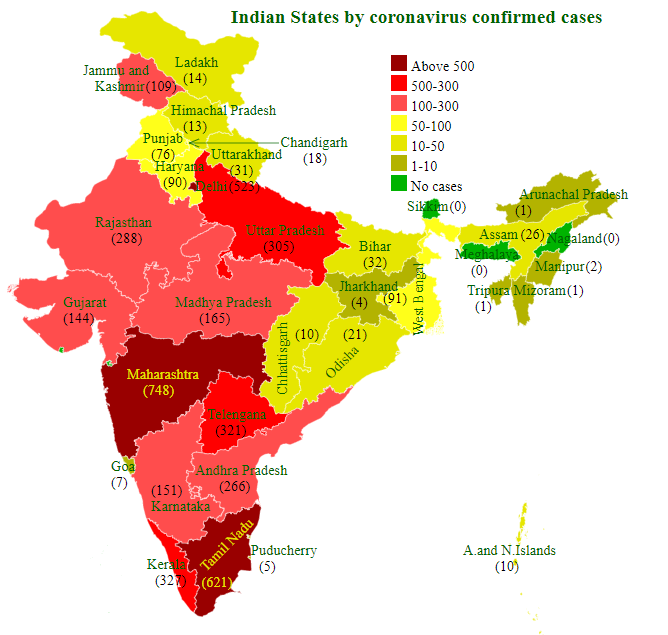 Indian States by coronavirus confirmed cases