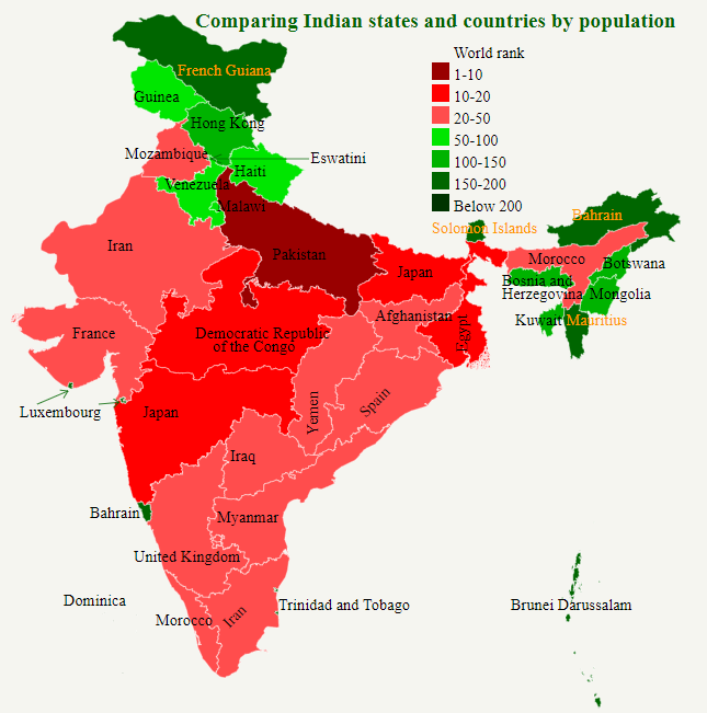 Comparing Indian states and countries by population