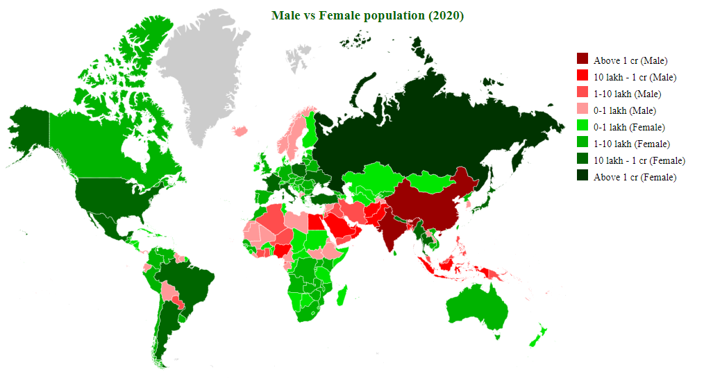 difference between male and female population